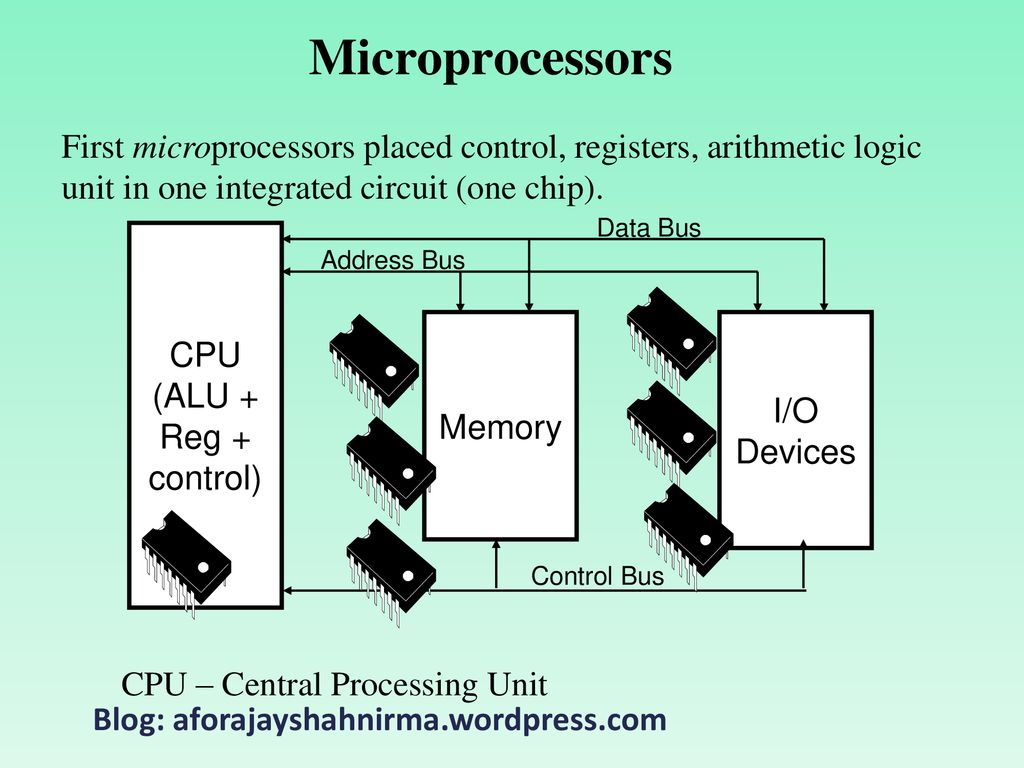 Advance Micro Processor Ppt Download Microprocessor Dedicated Logic Circuit 3 Cpu