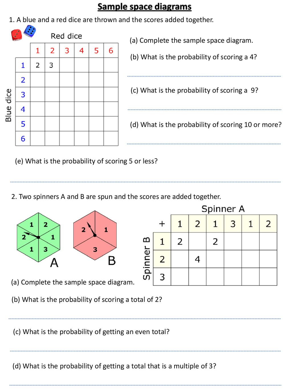 Sample Space Diagrams 1 A Blue And A Red Dice Are Thrown And The