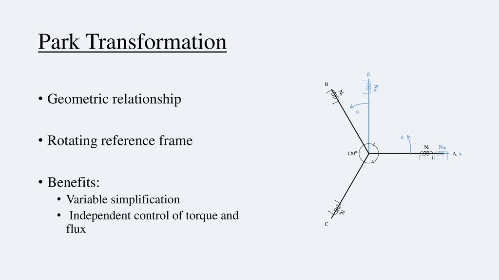 Rotating Reference Frame Transformation | Frameviewjdi.org