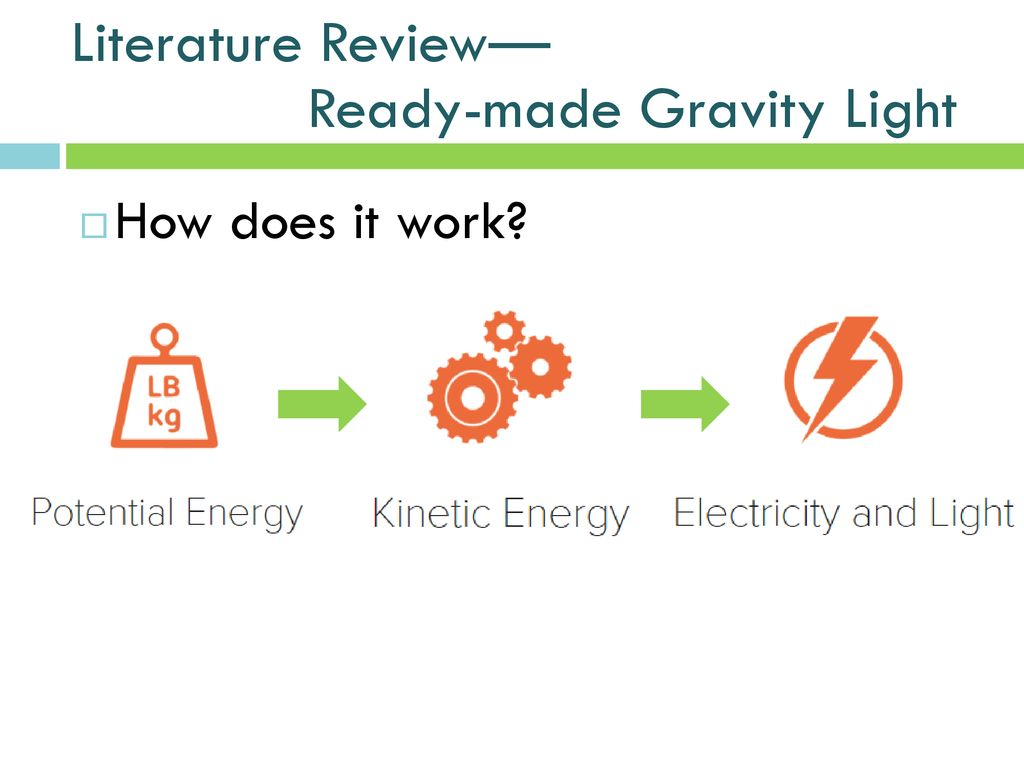 Green Powered Gravity Light Ppt Download