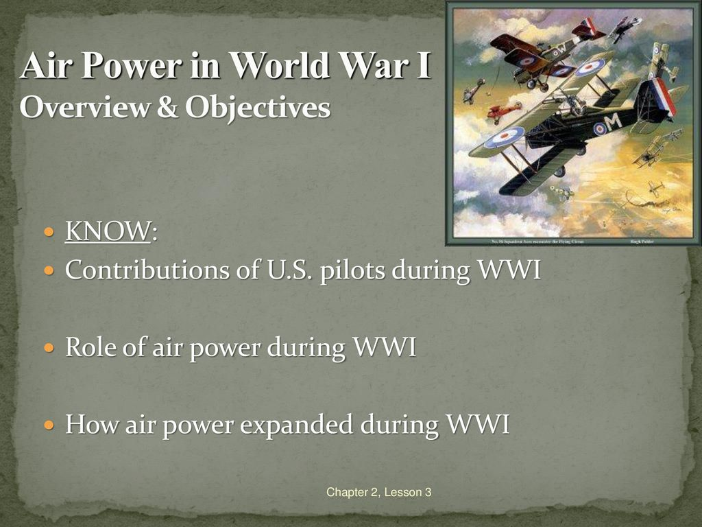 history of air power
