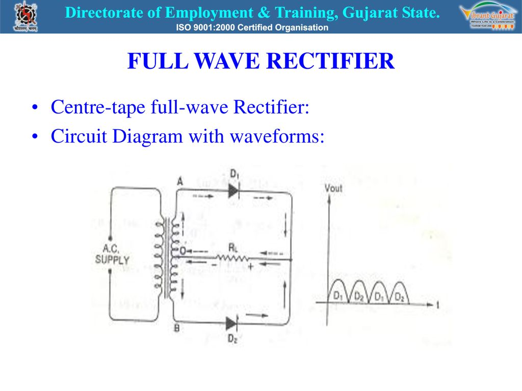 Ahls S8ll8l Vg0 S8mlgs Ppt Download Circuit Of Full Wave Rectifier Half Diagram With Waveforms 6