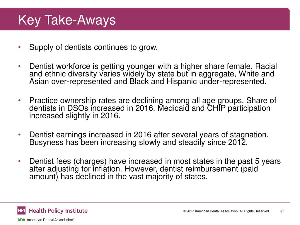 State of the Dental Market: Outlook ppt download