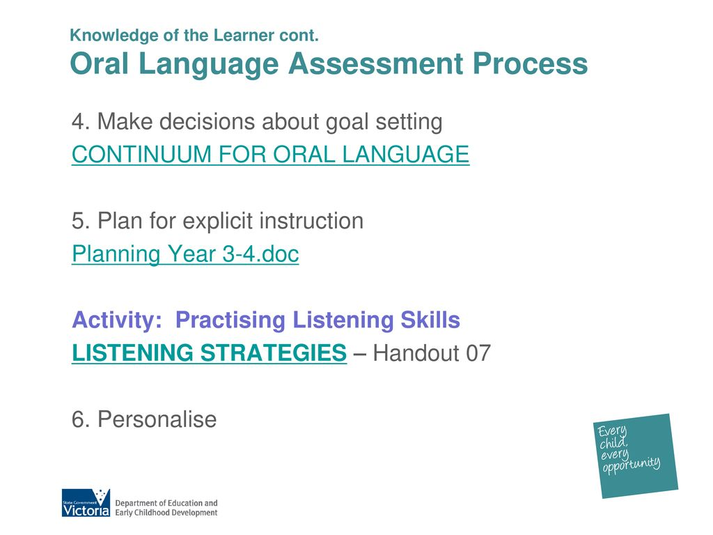 Speaking and Listening in the Classroom P- 12 – Session 2