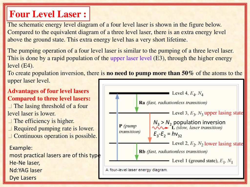 institute of laser for postgraduate studies ppt download
