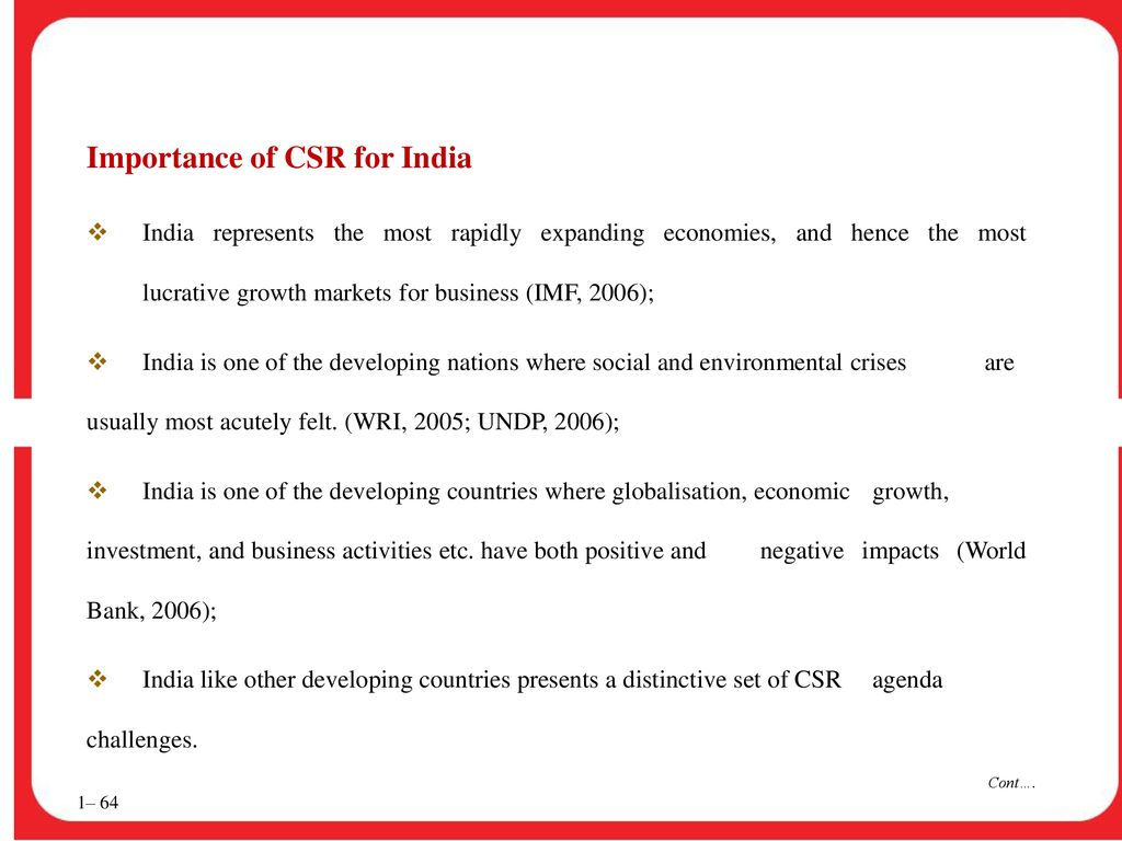 importance of csr in india