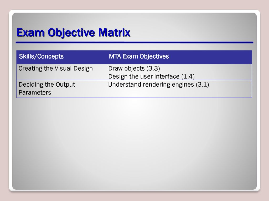 Creating the Game Output Design - ppt download