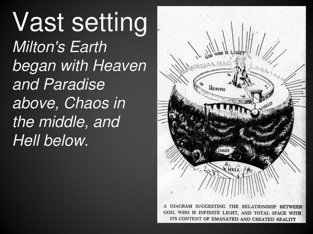 Paradise Lost by John Milton  - ppt download