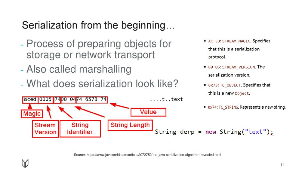 Serialization from the beginning…