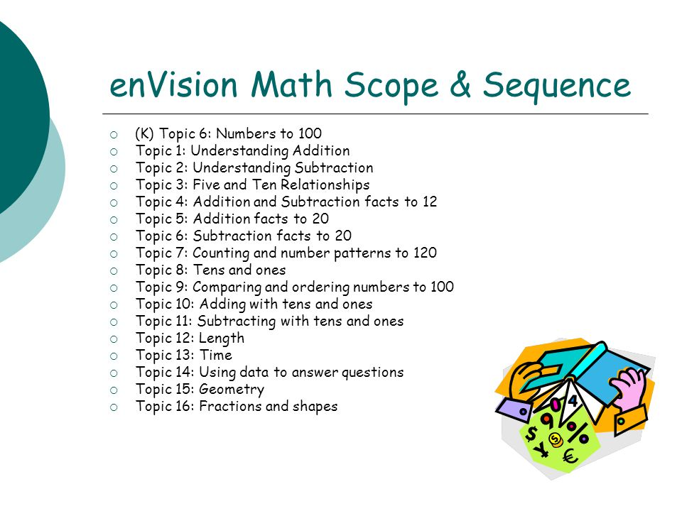 enVision Math Scope & Sequence
