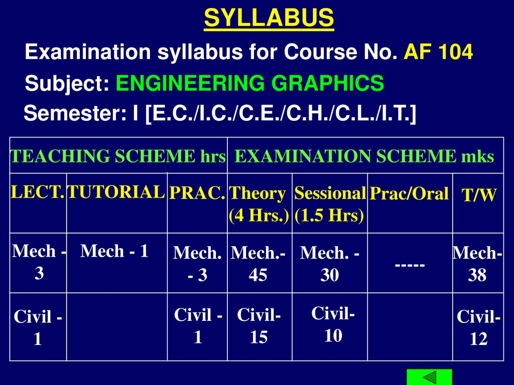 Engineering drawing is a language of all persons involved in