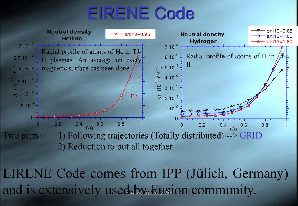 Fusion in the GRID (na4-egeeII) Francisco Castejón - ppt