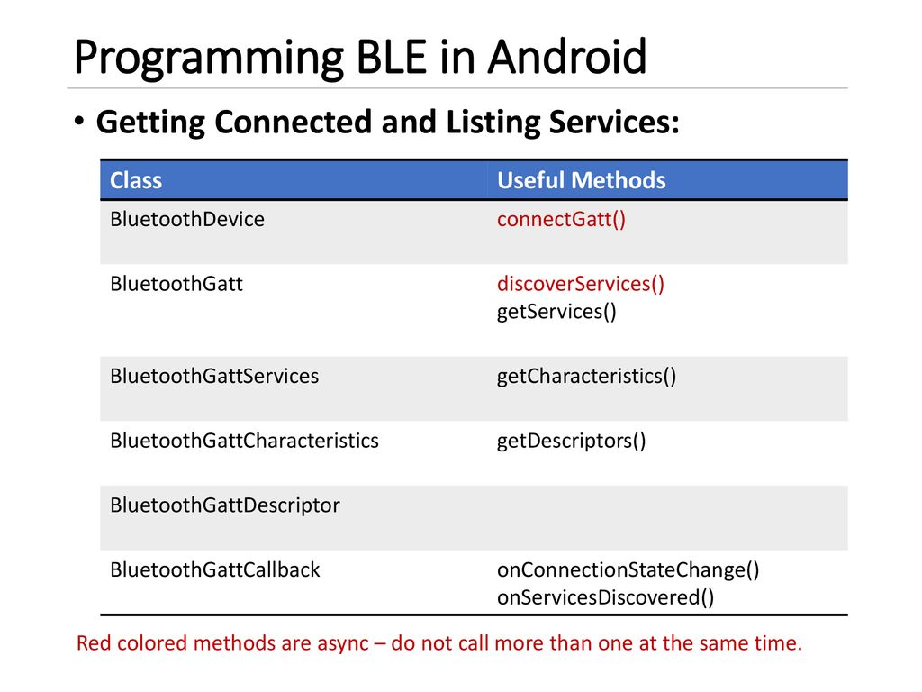 Lecture 12: Bluetooth LE Topics: BLE Basics, code example  - ppt
