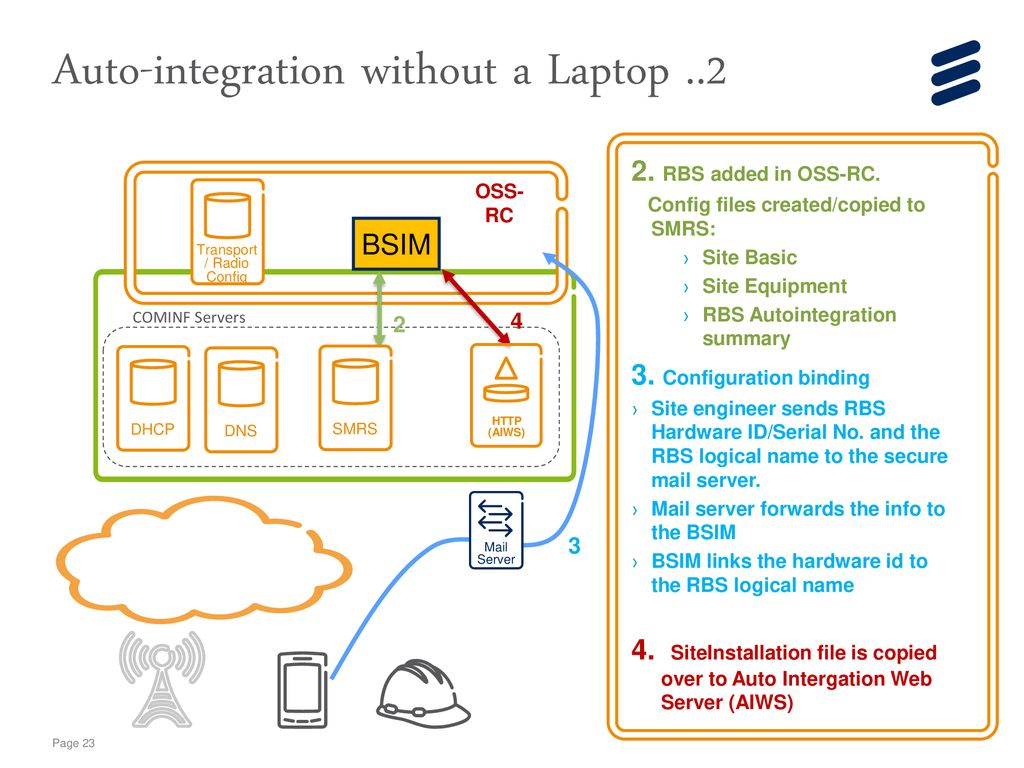 Auto-integration in LTE - ppt download