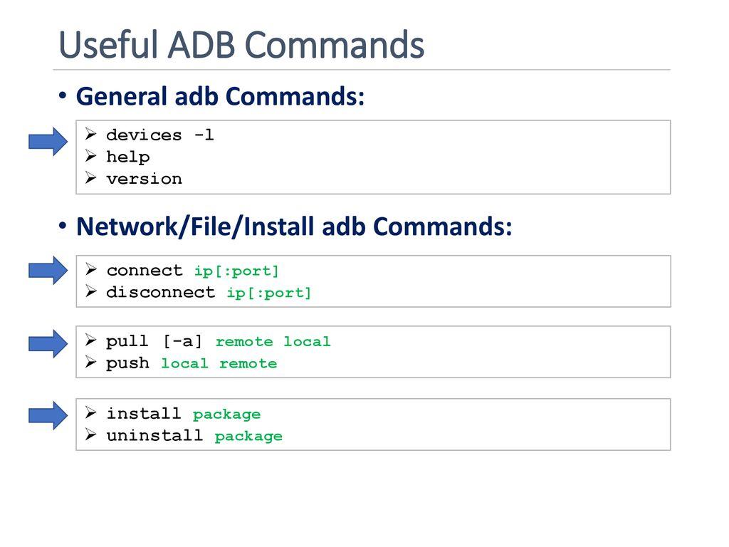 Lecture 9: ADB Topics: Basic ADB Commands  - ppt download