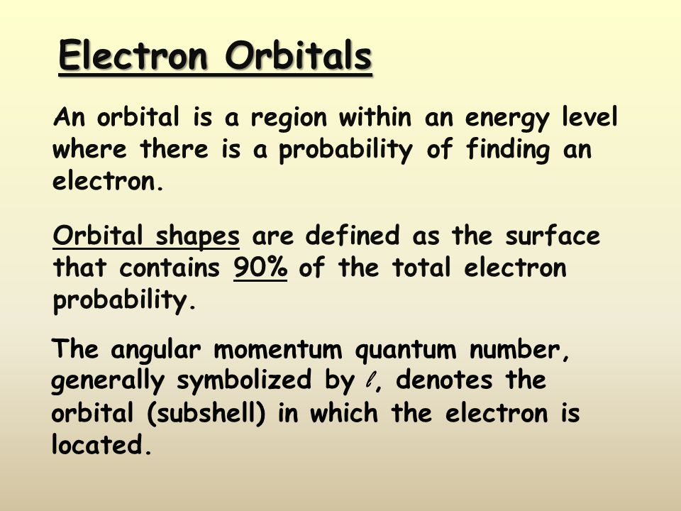 Electron Orbitals An orbital is a region within an energy level where there is a probability of finding an electron.