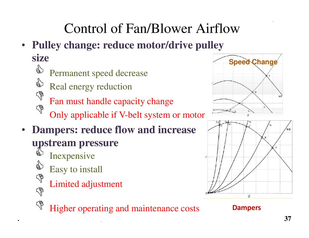 Fans and Blowers  - ppt download
