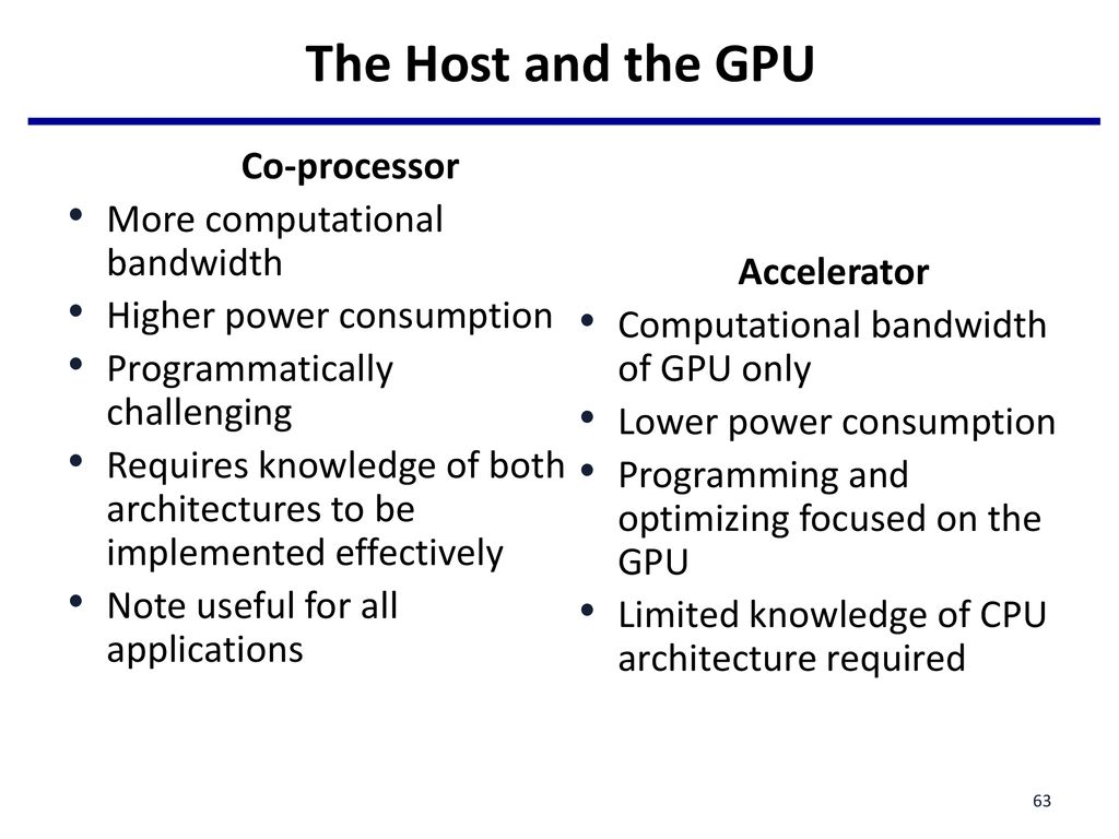 Lecture 11: Manycore GPU Architectures and Programming, Part