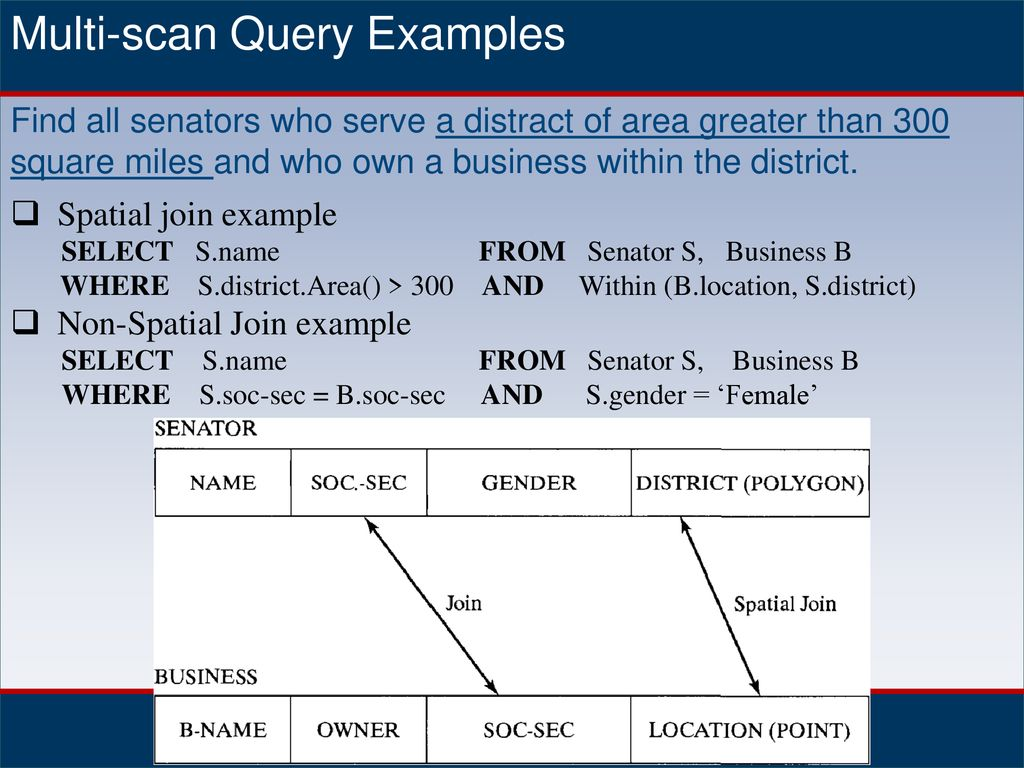 Introduction to Spatial Databases (1) - ppt download