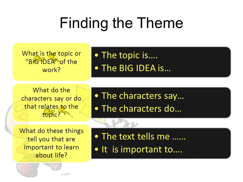 Finding the Theme What is the topic or BIG IDEA of the work