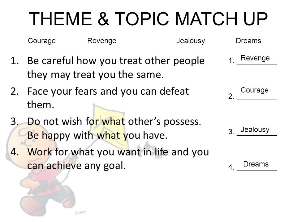 THEME & TOPIC MATCH UP Courage Revenge Jealousy Dreams. Be careful how you treat other people they may treat you the same.