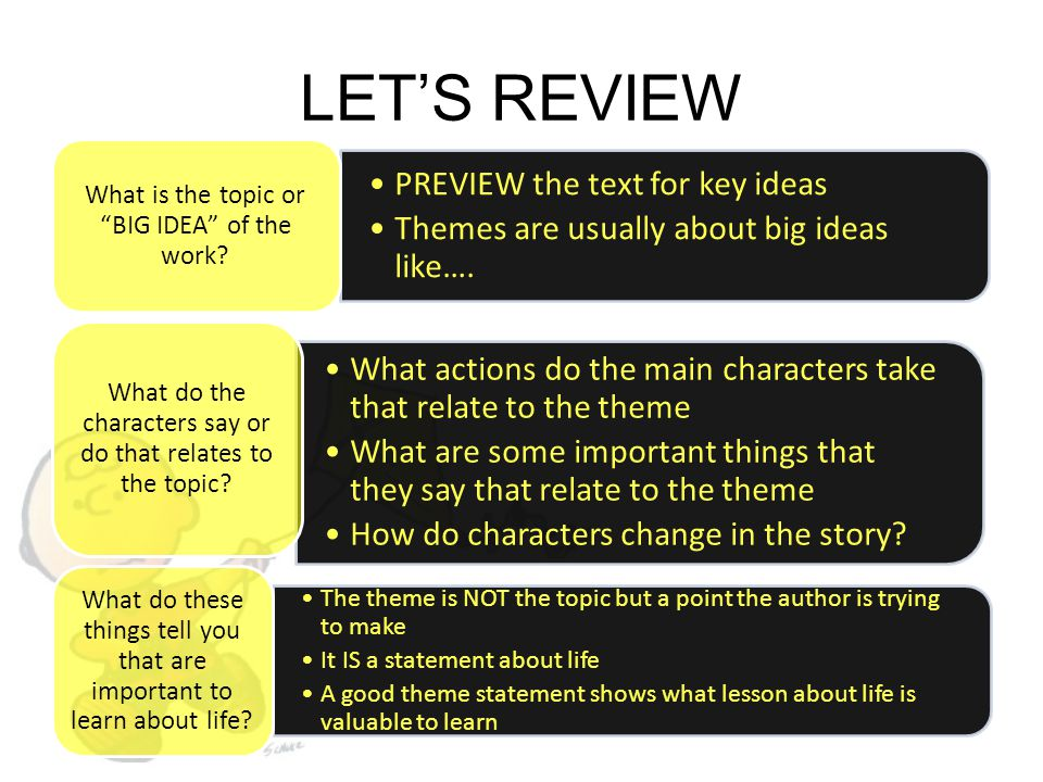 LET'S REVIEW PREVIEW the text for key ideas