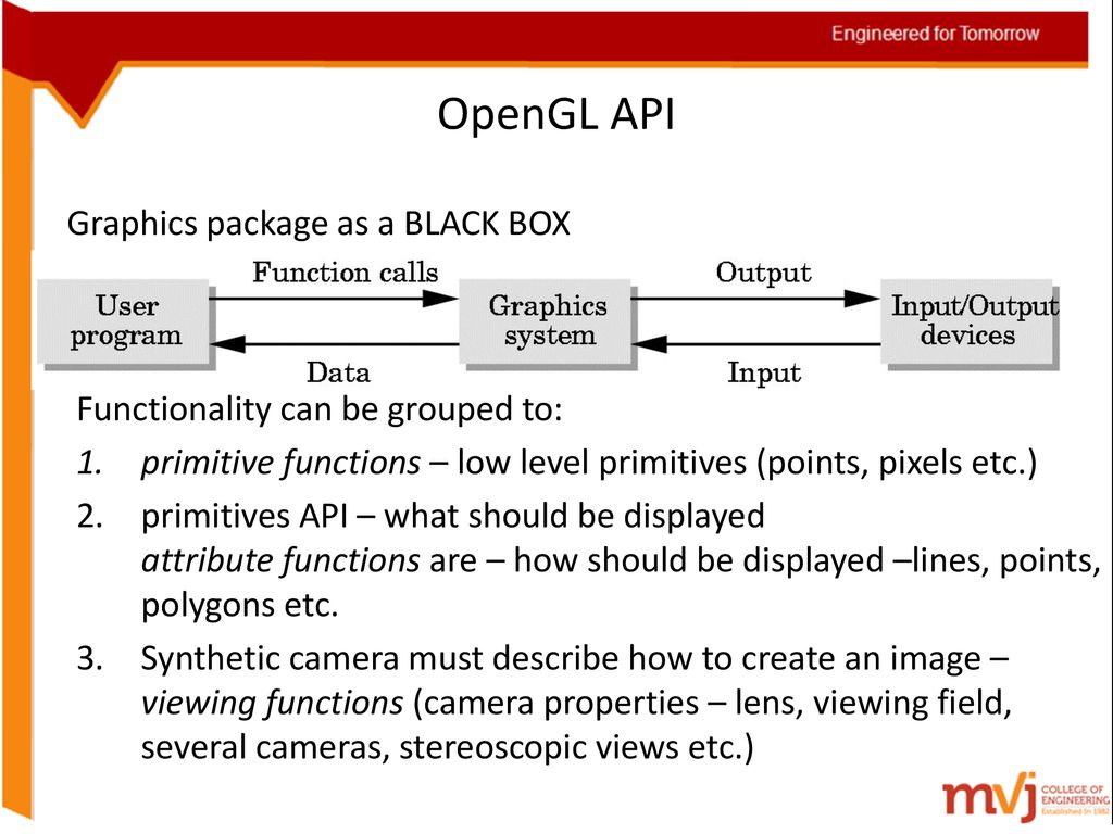 functions of graphic package