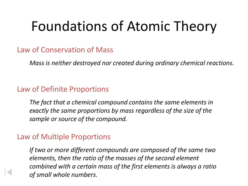Foundations of Atomic Theory