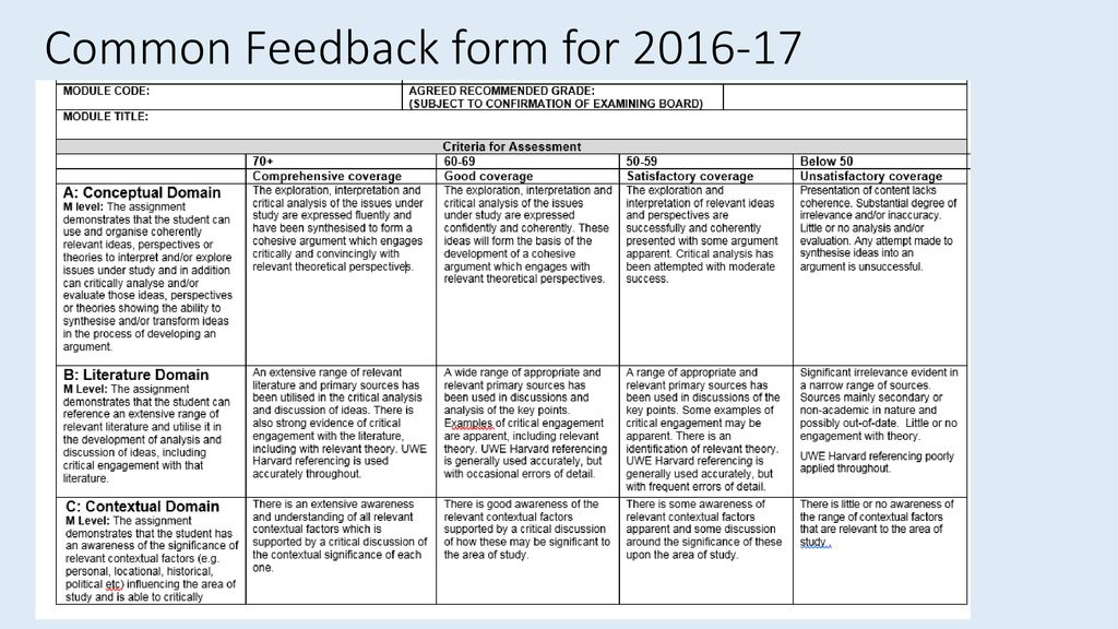 A Department Wide Approach To Feedback Ppt Download
