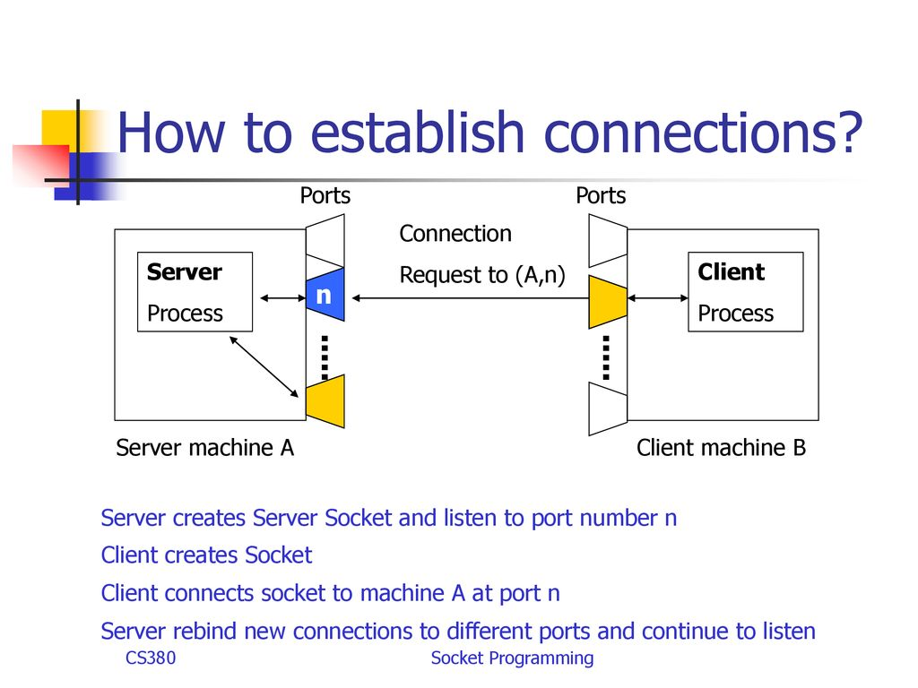 How to establish connections