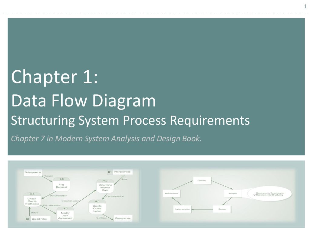 Chapter 1 Data Flow Diagram Structuring System Process Requirements Presentation