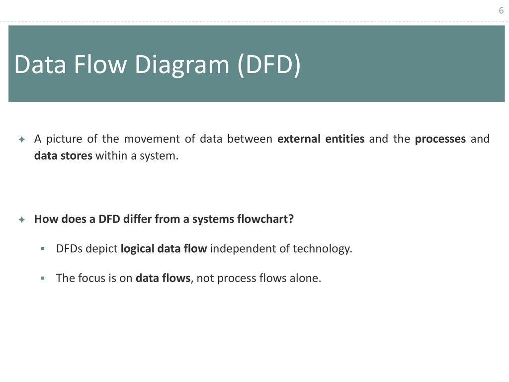 Chapter 1 Data Flow Diagram Structuring System Process Requirements Vs 6