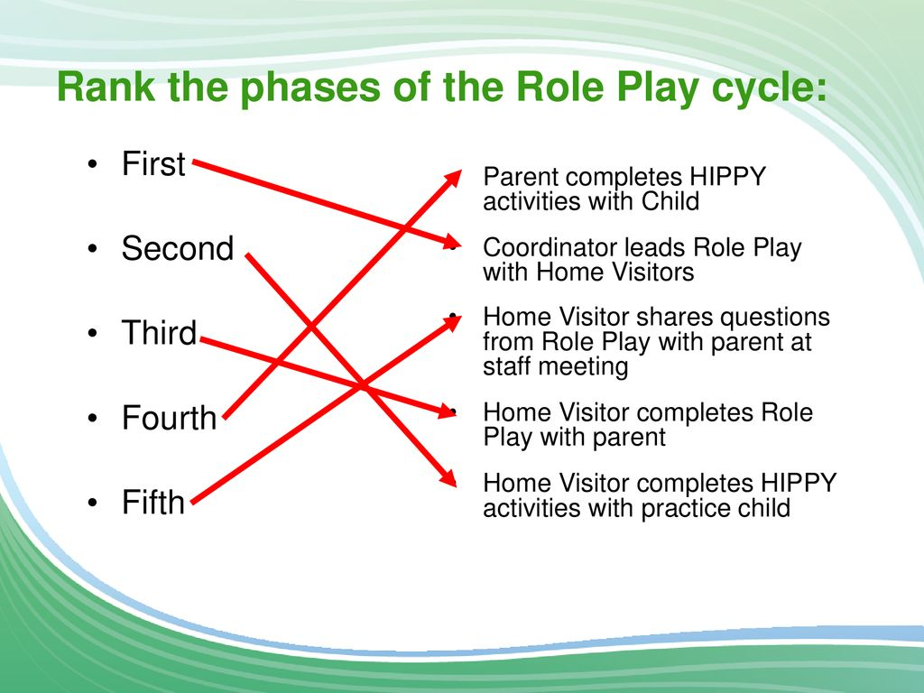 Role Play for HIPPY Staff - ppt download