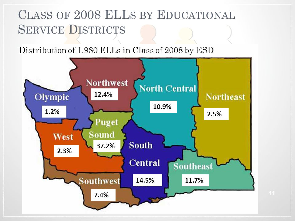 Class of 2008 ELLs by Educational Service Districts