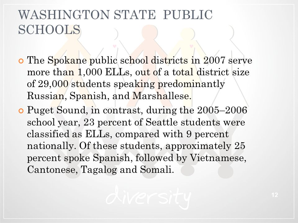 WASHINGTON STATE PUBLIC SCHOOLS