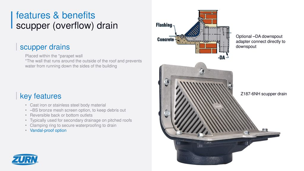 Zurn Roof Drains - Overview ppt download