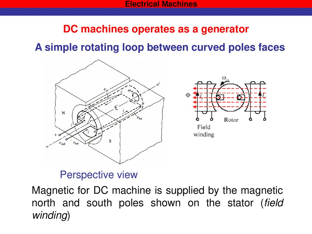 Dc Machines Fundamentals Ppt Download 2 Pole Generator Stator Winding Diagram Wiring Schematic Operates As A