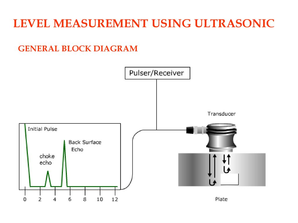 Level Control Using Ultrasonic Ppt Download Receiver Circuit Measurement
