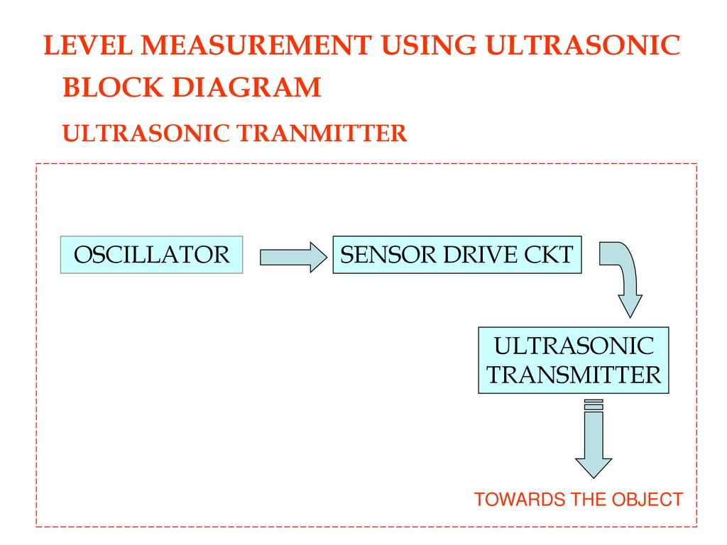 Level Control Using Ultrasonic Ppt Download Transducer Driver Circuitultrasonic Drive Ckt Transmitter Towards The Object Measurement