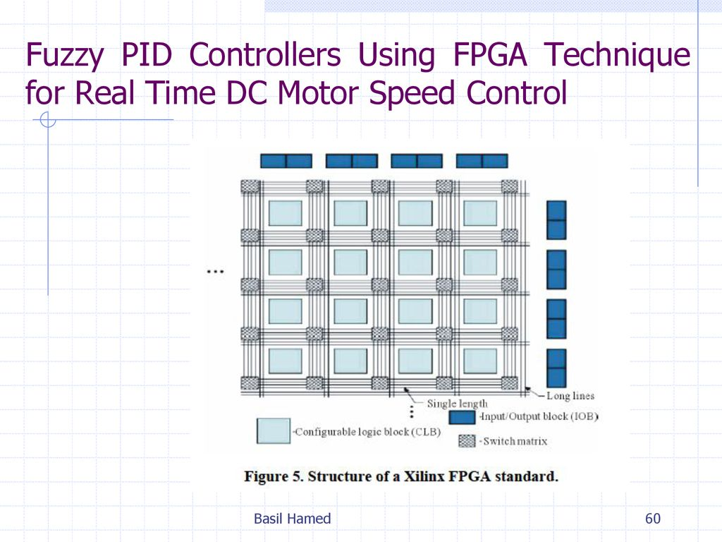 Lect 6 Fuzzy Pid Controller Basil Hamed Islamic University Of Gaza P Id Logic Diagram Controllers Using Fpga Technique For Real Time Dc Motor Speed Control