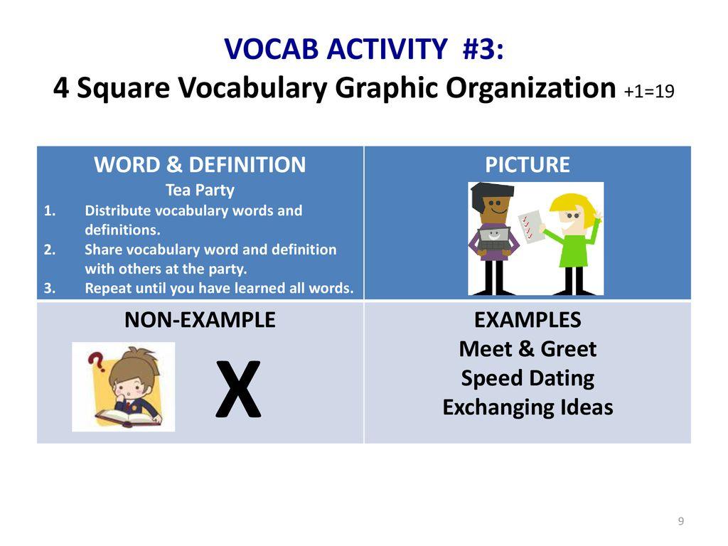 vocabulary speed dating