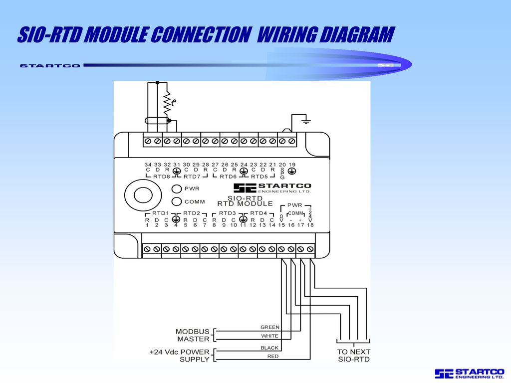 Sio Rtd Module Ppt Download Wiring Modbus Connection Diagram