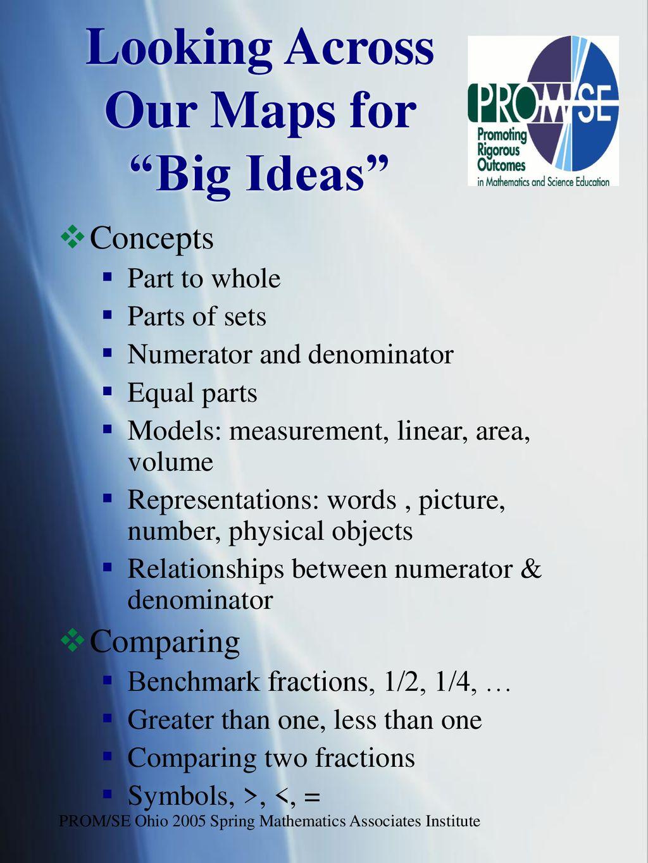 PROM/SE Ohio Mathematics Associates Institute Spring ppt download