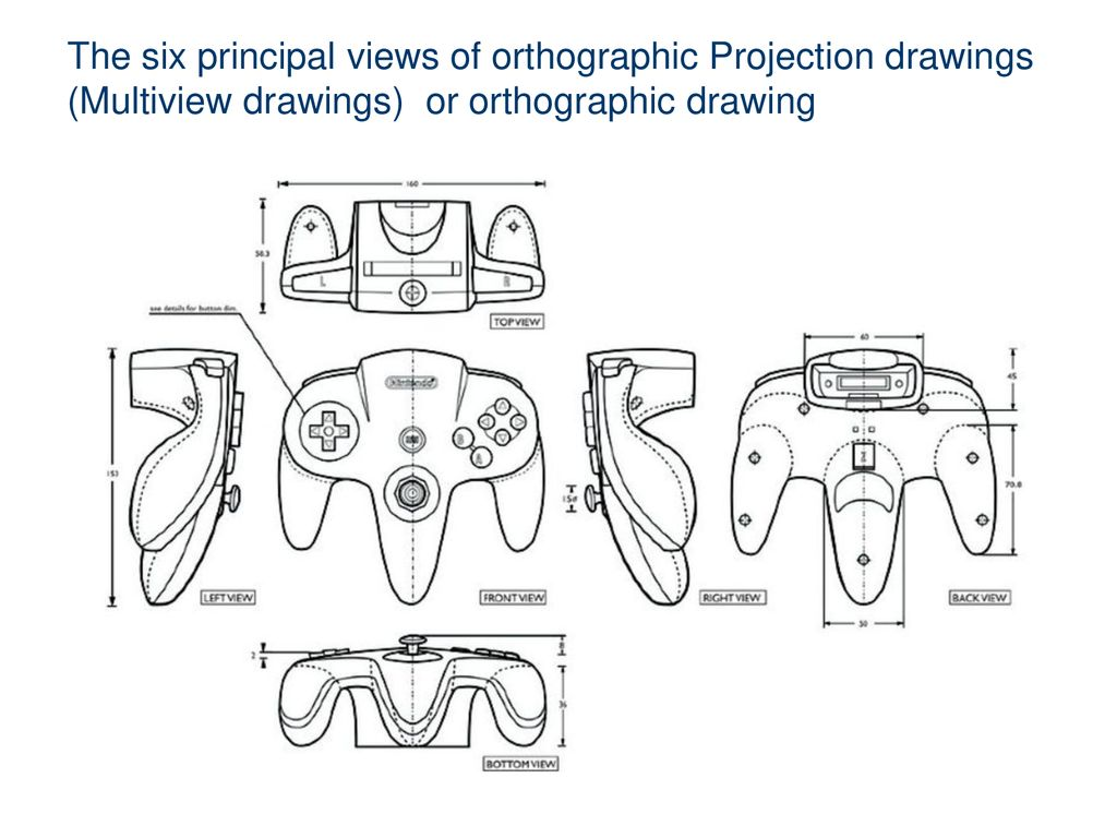 Multiview Sketching Multiview Sketching Ppt Download