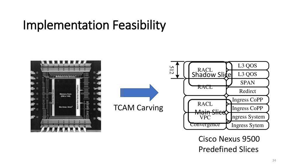 Hermes: Providing Tight Control over High-Performance SDN