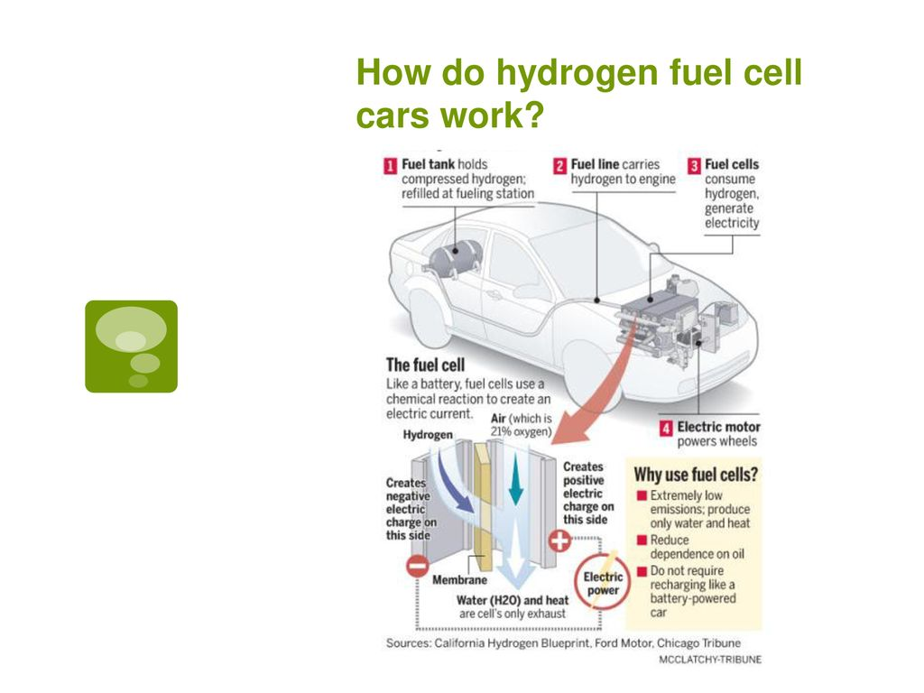 Hydrogen Fuel Cell Cars - ppt download
