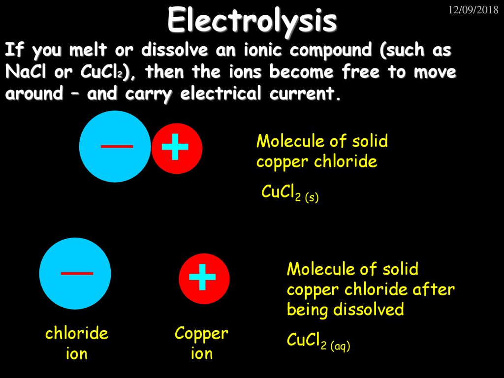 12 6 – How can we use ions in solutions? - ppt download