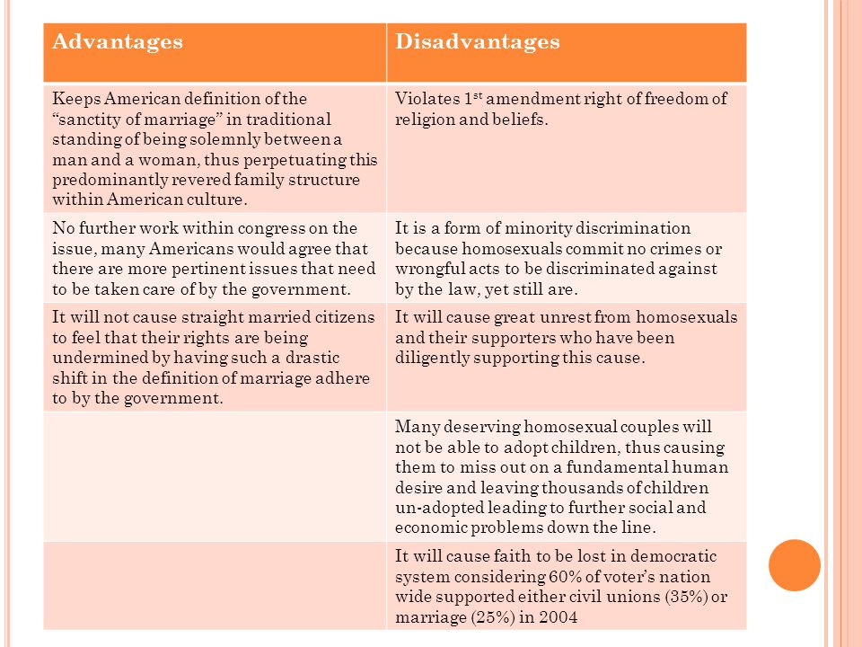 Homosexual marriage advantages and disadvantages