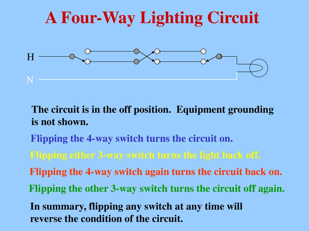 Principles Applications Residential Wiring Concepts Ppt Download 3 Way Switch Not Turning On A Four Lighting Circuit
