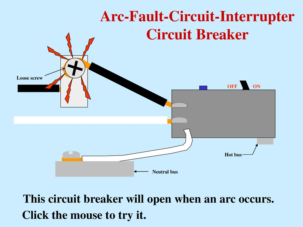 Principles Applications Residential Wiring Concepts Ppt Download Arc Fault Circuit Breaker In Addition Interrupter 8